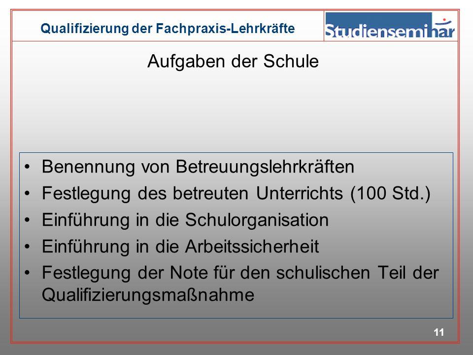 Aufgaben der Schule Benennung von Betreuungslehrkräften. Festlegung des betreuten Unterrichts (100 Std.)