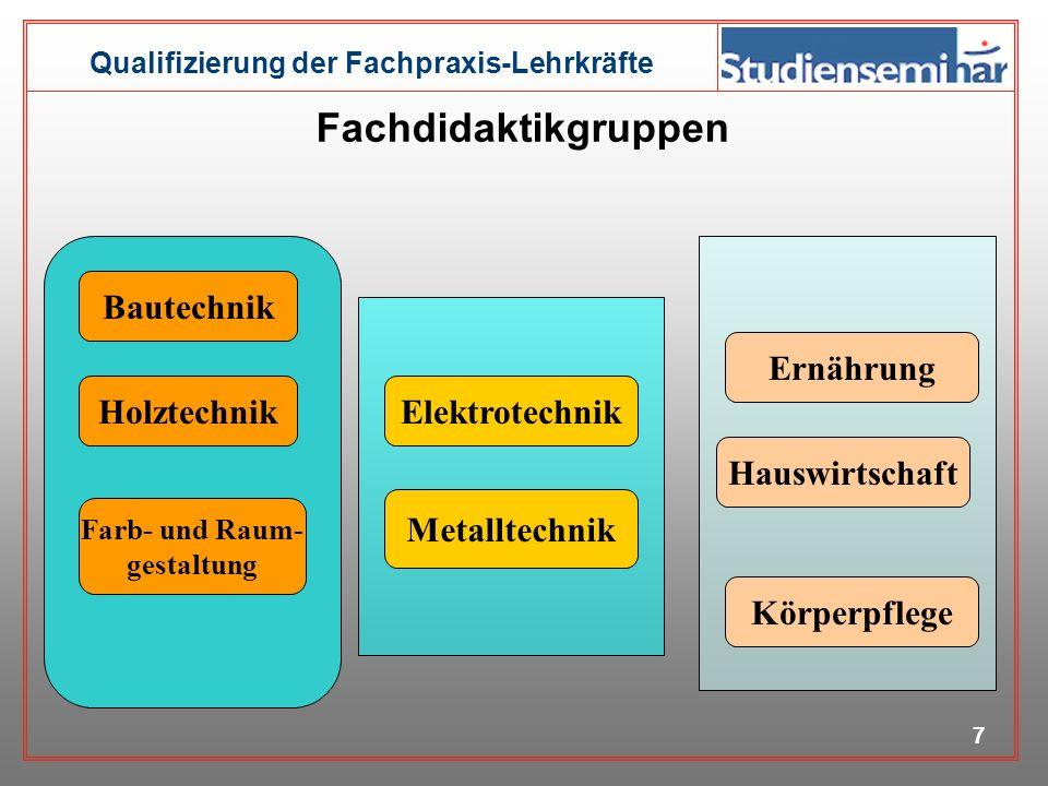 Fachdidaktikgruppen Bautechnik Ernährung Holztechnik Elektrotechnik