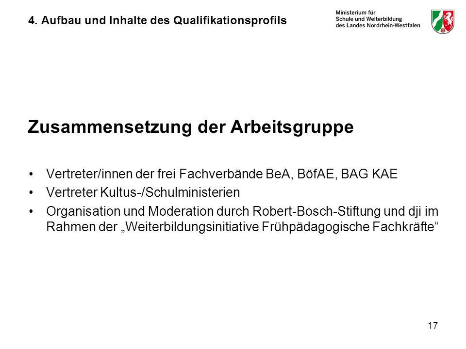 Vertreter/innen der frei Fachverbände BeA, BöfAE, BAG KAE