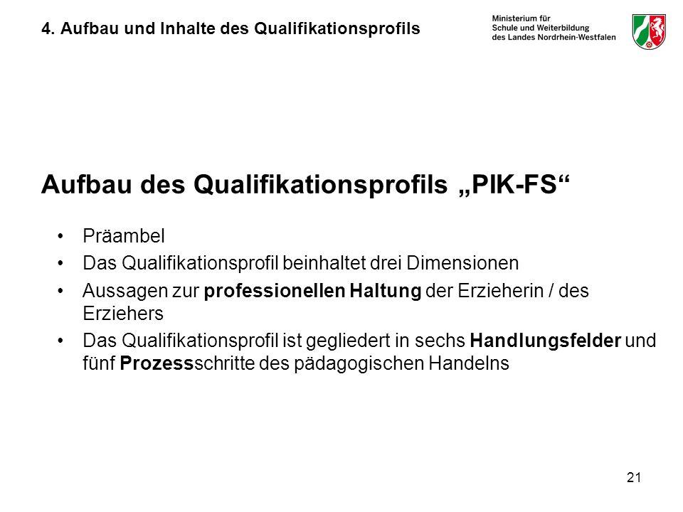 Das Qualifikationsprofil beinhaltet drei Dimensionen