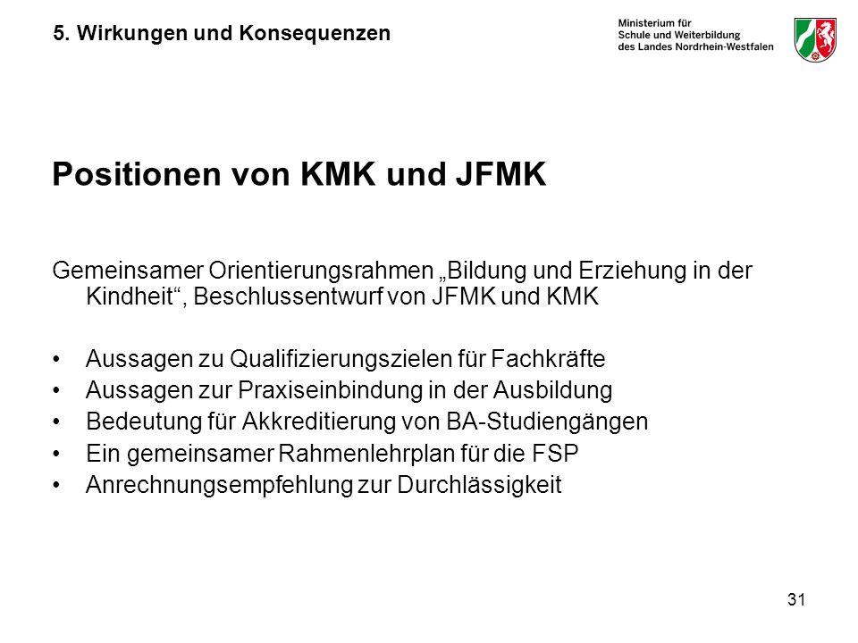 Positionen von KMK und JFMK