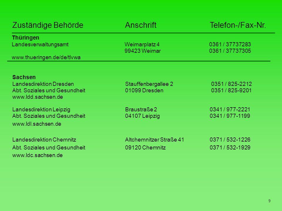 Zuständige Behörde Anschrift Telefon-/Fax-Nr.