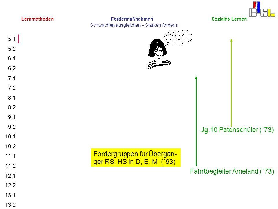 Fördergruppen für Übergän-ger RS, HS in D, E, M (´93)