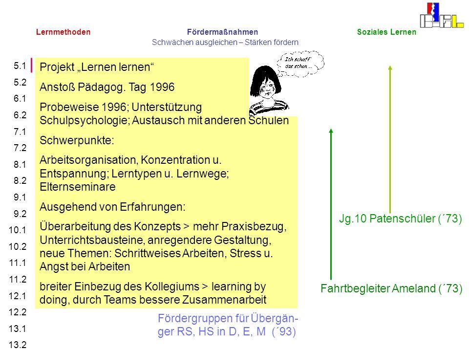 """Projekt """"Lernen lernen Anstoß Pädagog. Tag 1996"""