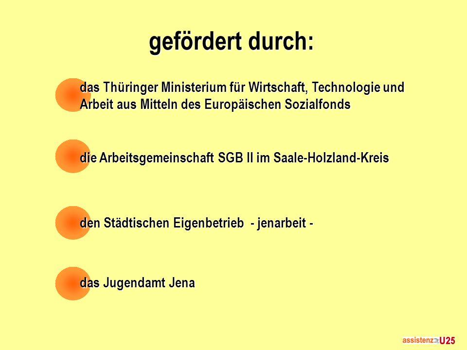 gefördert durch: das Thüringer Ministerium für Wirtschaft, Technologie und Arbeit aus Mitteln des Europäischen Sozialfonds.