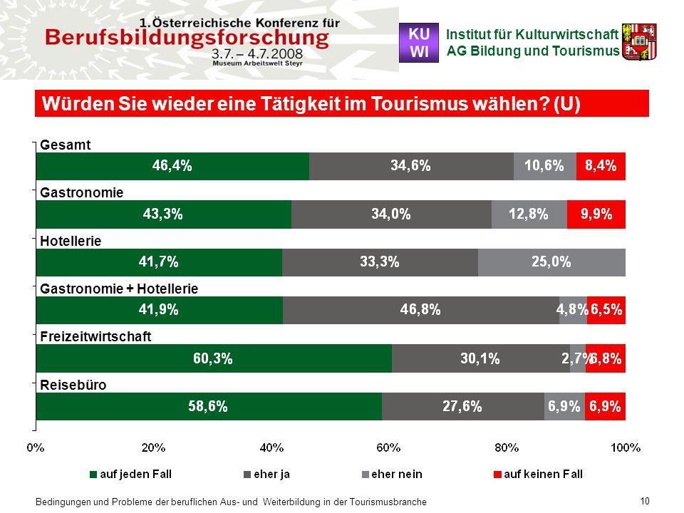 Würden Sie wieder eine Tätigkeit im Tourismus wählen (U)