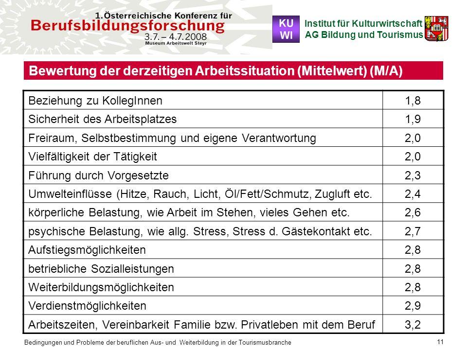 Bewertung der derzeitigen Arbeitssituation (Mittelwert) (M/A)