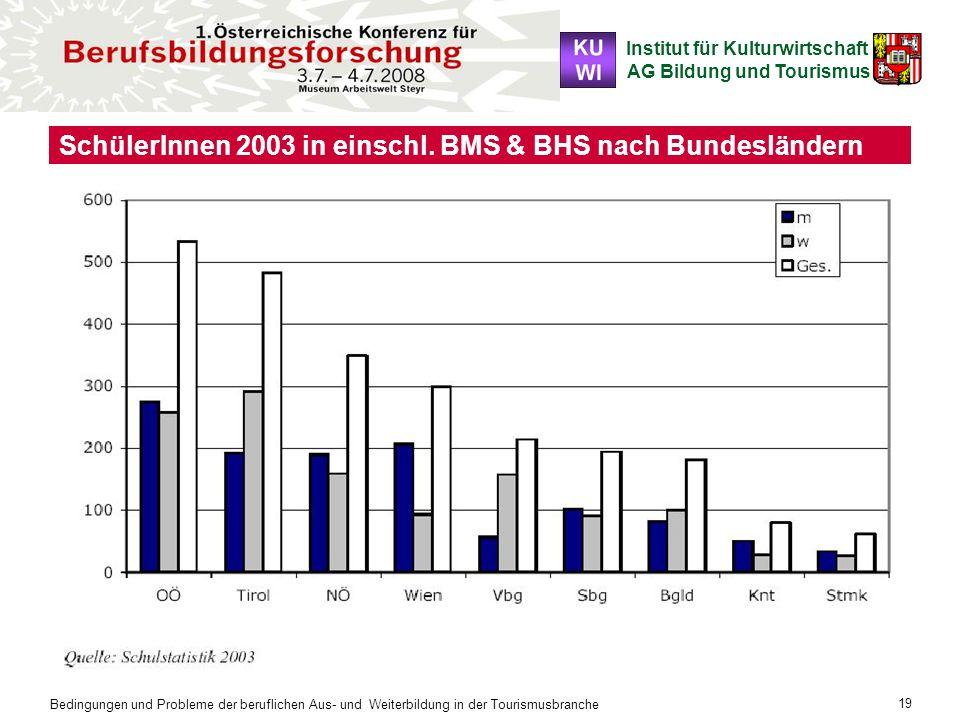 SchülerInnen 2003 in einschl. BMS & BHS nach Bundesländern
