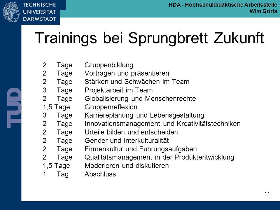 Trainings bei Sprungbrett Zukunft