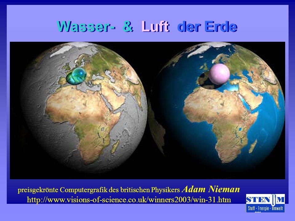 Wasser- & Luft der Erde