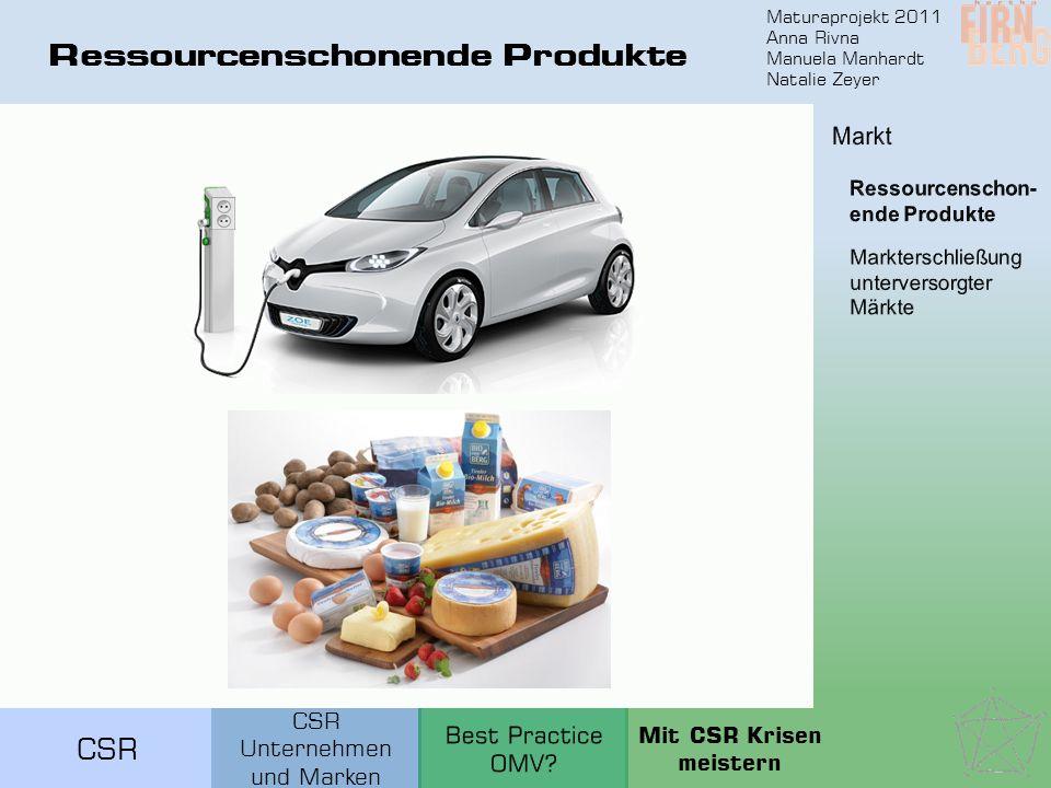 Ressourcenschonende Produkte