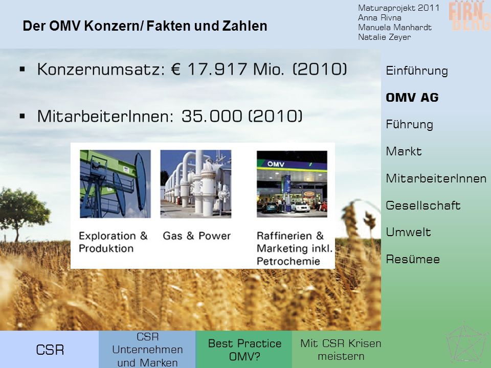 Der OMV Konzern/ Fakten und Zahlen