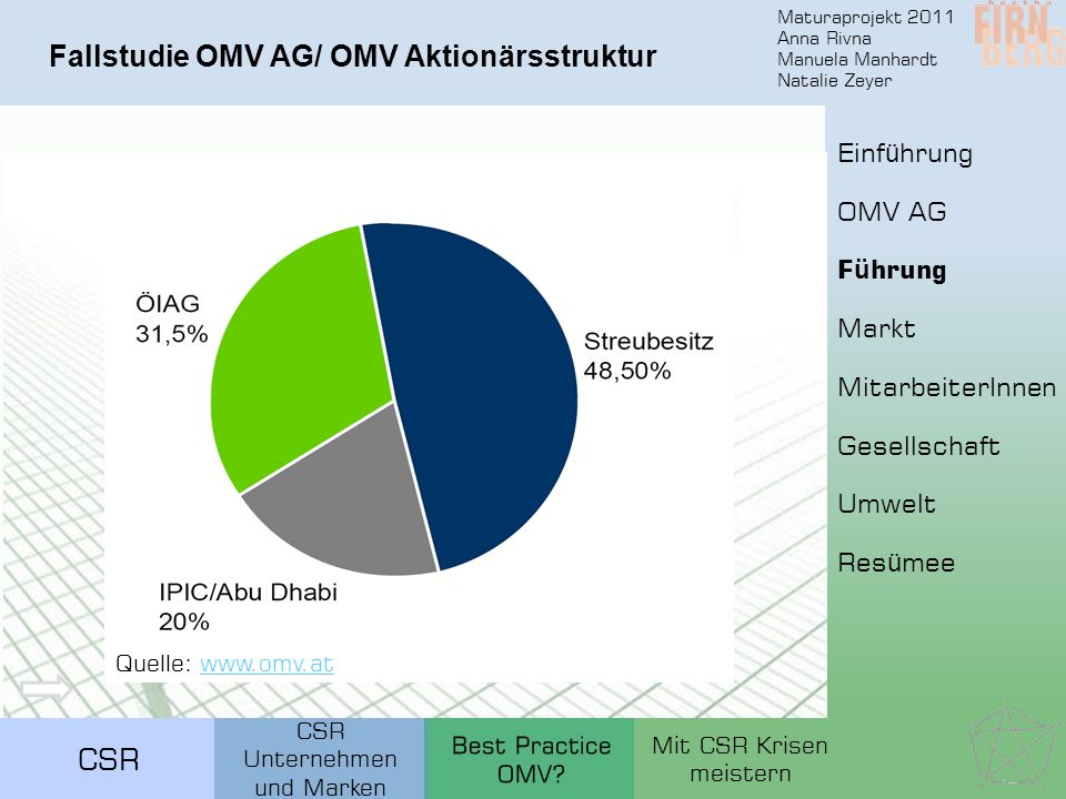Fallstudie OMV AG/ OMV Aktionärsstruktur