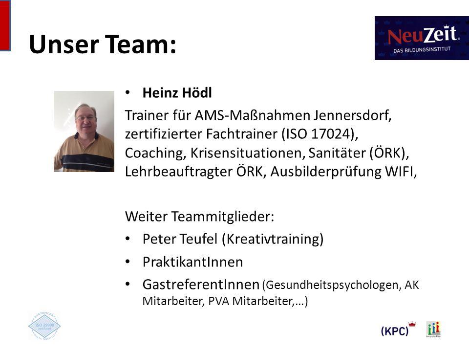 Unser Team: Heinz Hödl.