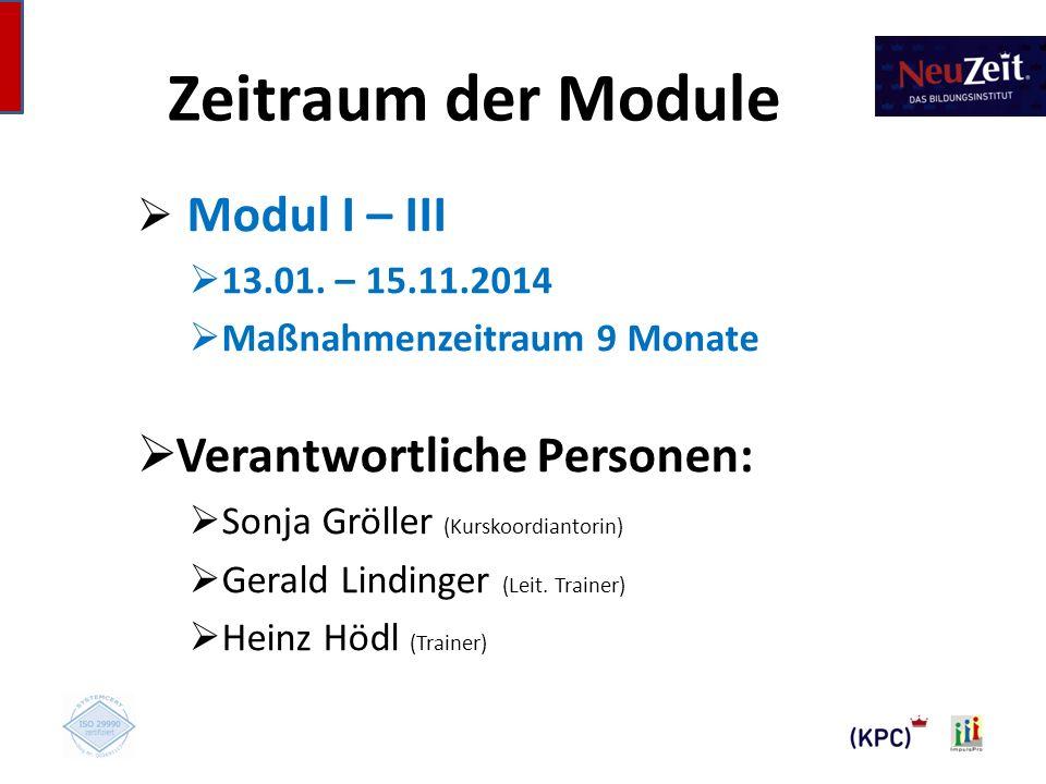 Zeitraum der Module Verantwortliche Personen: Modul I – III