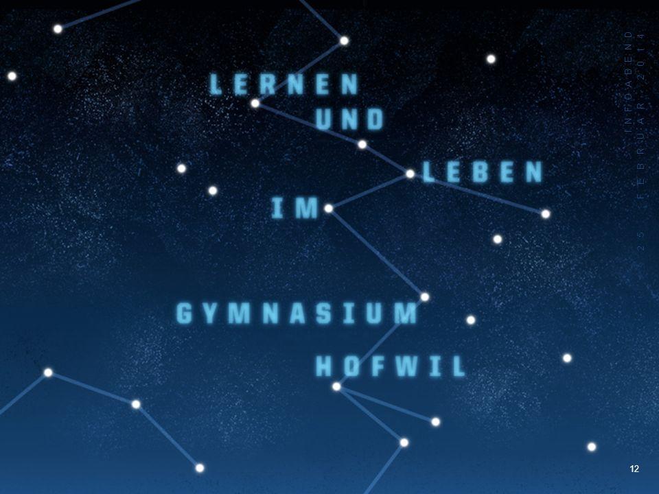 Das Internat Hofwil Infoabend Im Januar 2015 Infoabend