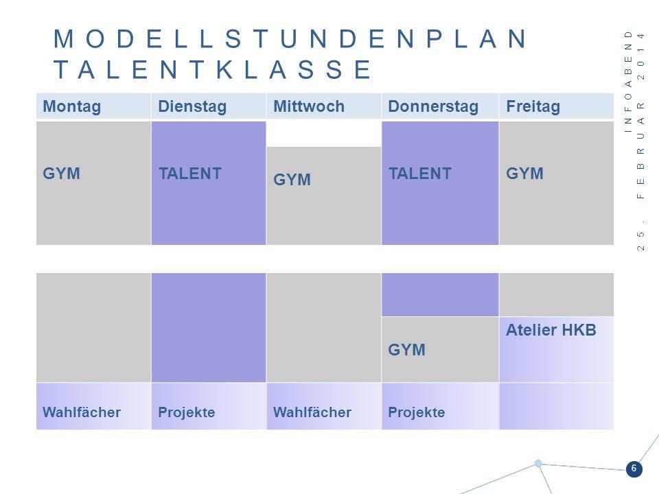 Talentförderung Gymnasium Hofwil Die Ausbildungspartner