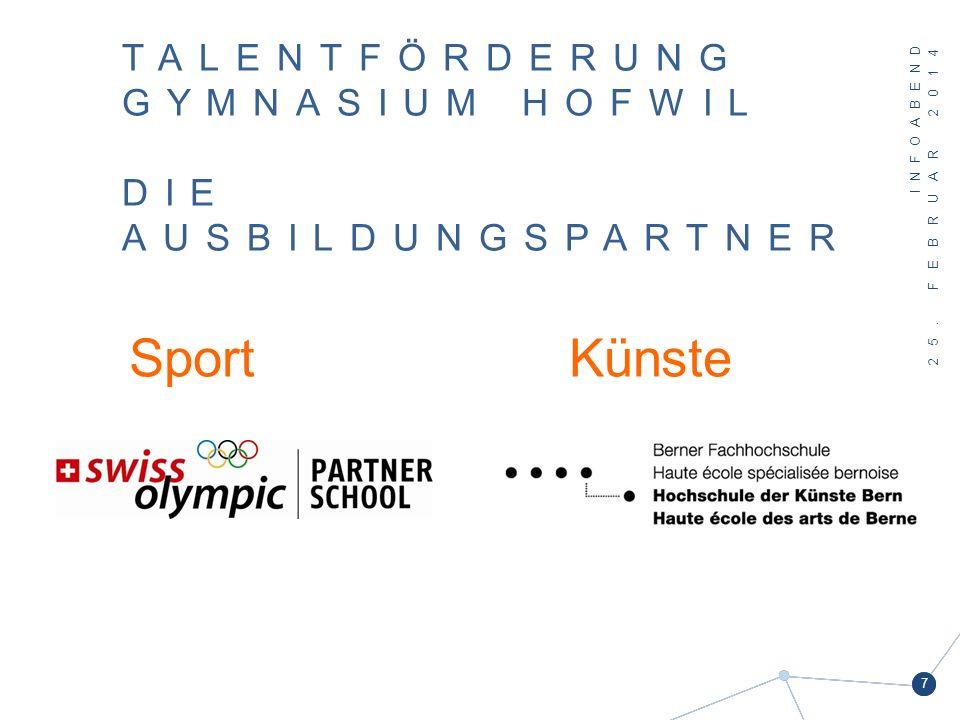 'Profil Hofwil' in der Talentklasse