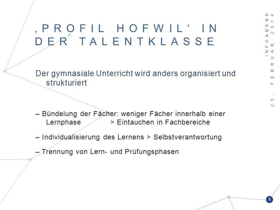 Talentförderung Leistungssport