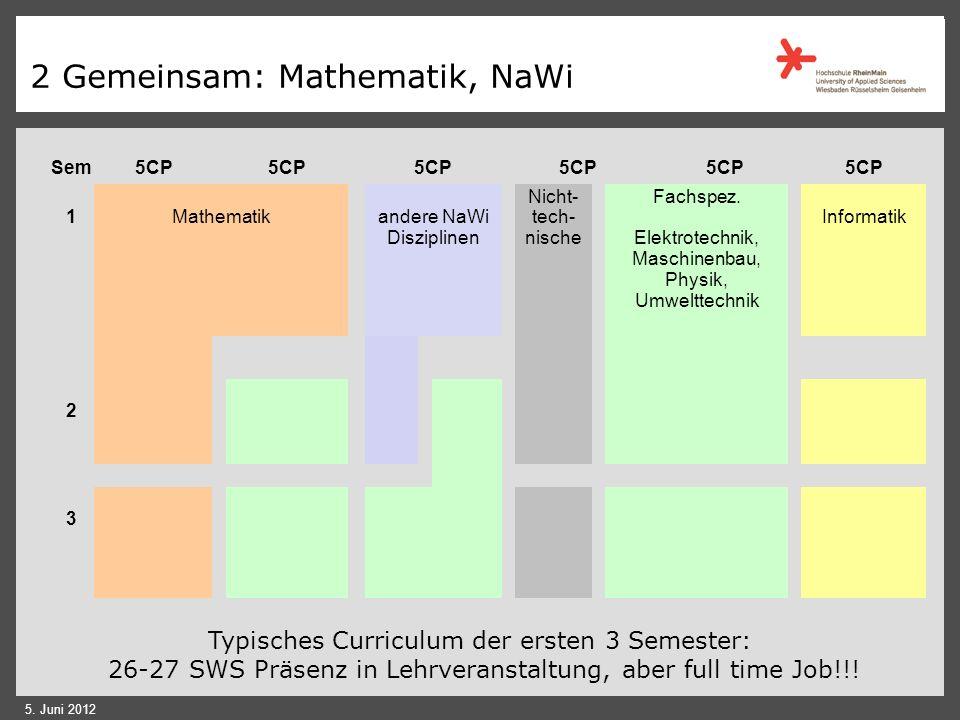 2 Gemeinsam: Mathematik, NaWi