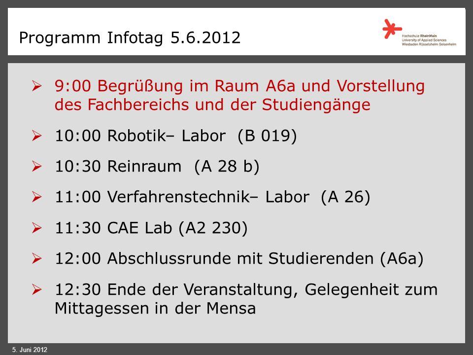 11:00 Verfahrenstechnik– Labor (A 26) 11:30 CAE Lab (A2 230)