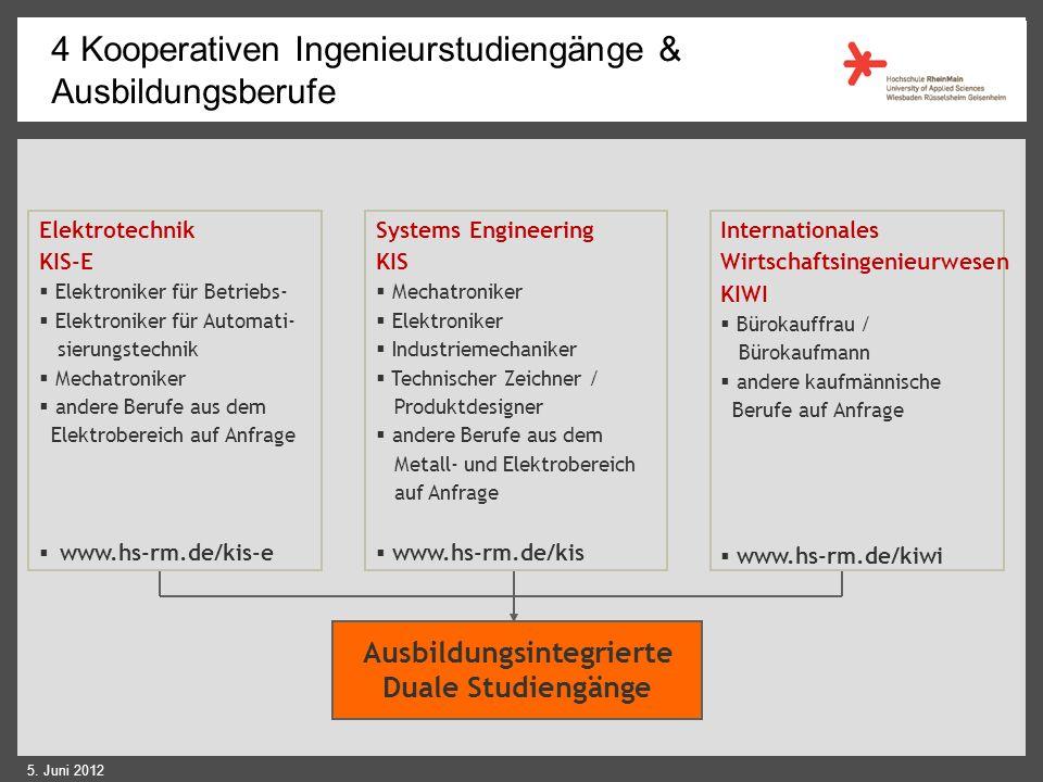 4 Kooperativen Ingenieurstudiengänge & Ausbildungsberufe
