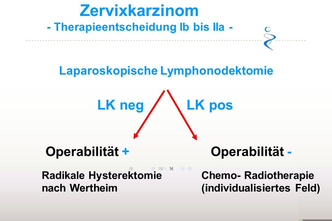 - Therapieentscheidung Ib bis IIa - Laparoskopische Lymphonodektomie