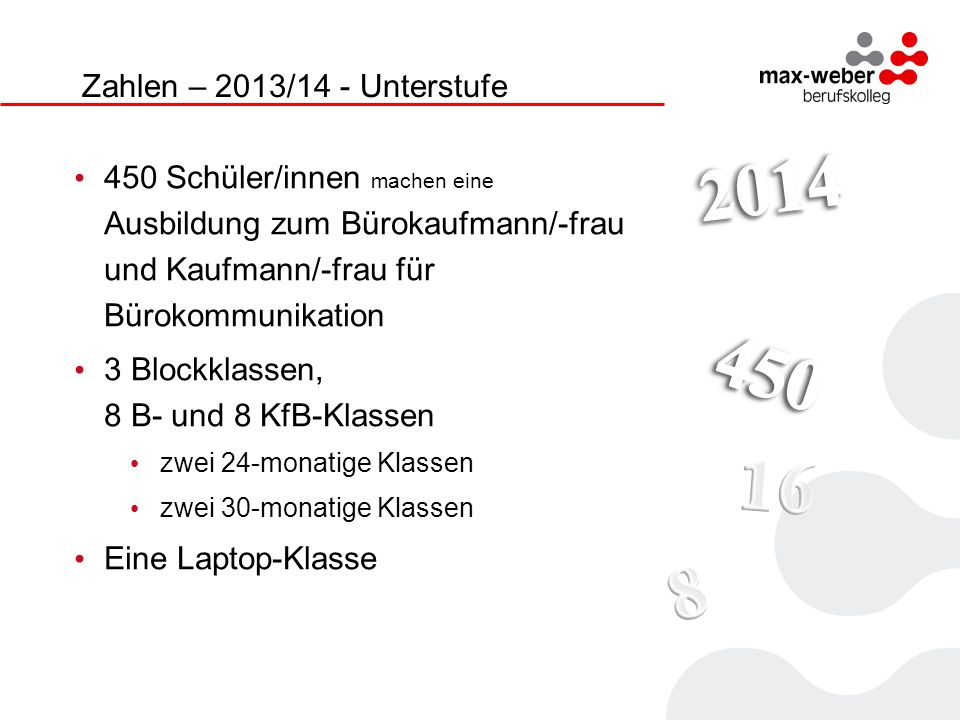 Zahlen – 2013/14 - Unterstufe 2014. 450 Schüler/innen machen eine Ausbildung zum Bürokaufmann/-frau und Kaufmann/-frau für Bürokommunikation.