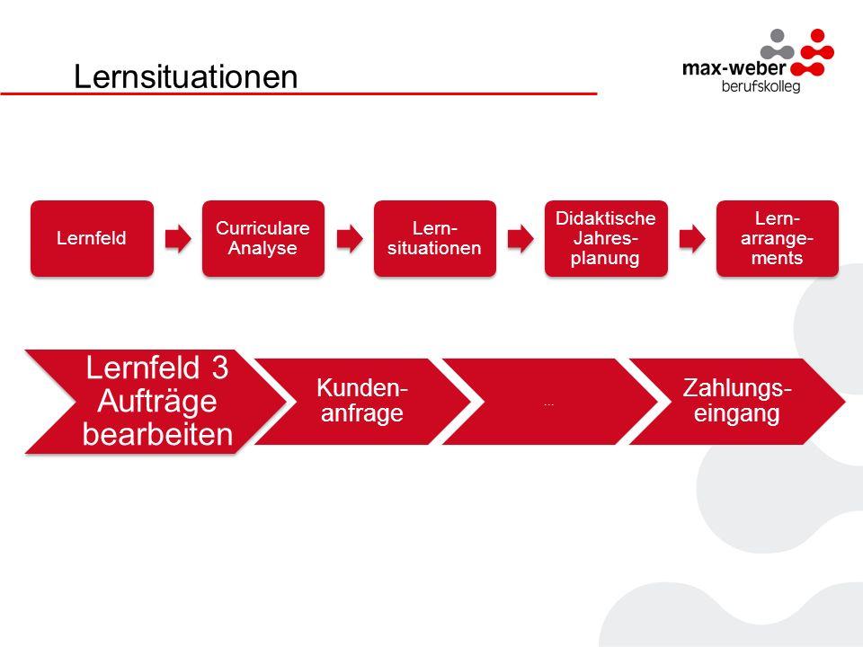 Lernsituationen Lernfeld 3 Aufträge bearbeiten Kunden- anfrage