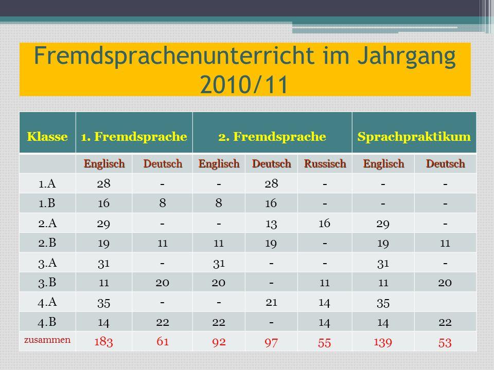 Fremdsprachenunterricht im Jahrgang 2010/11