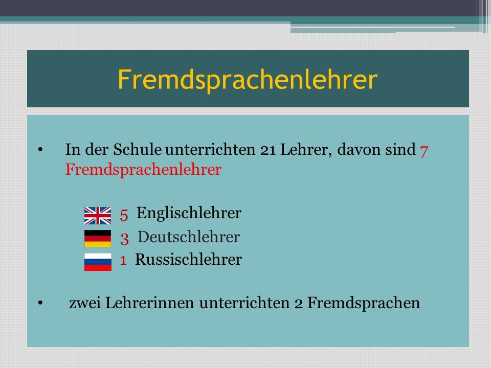 Fremdsprachenlehrer 3 Deutschlehrer