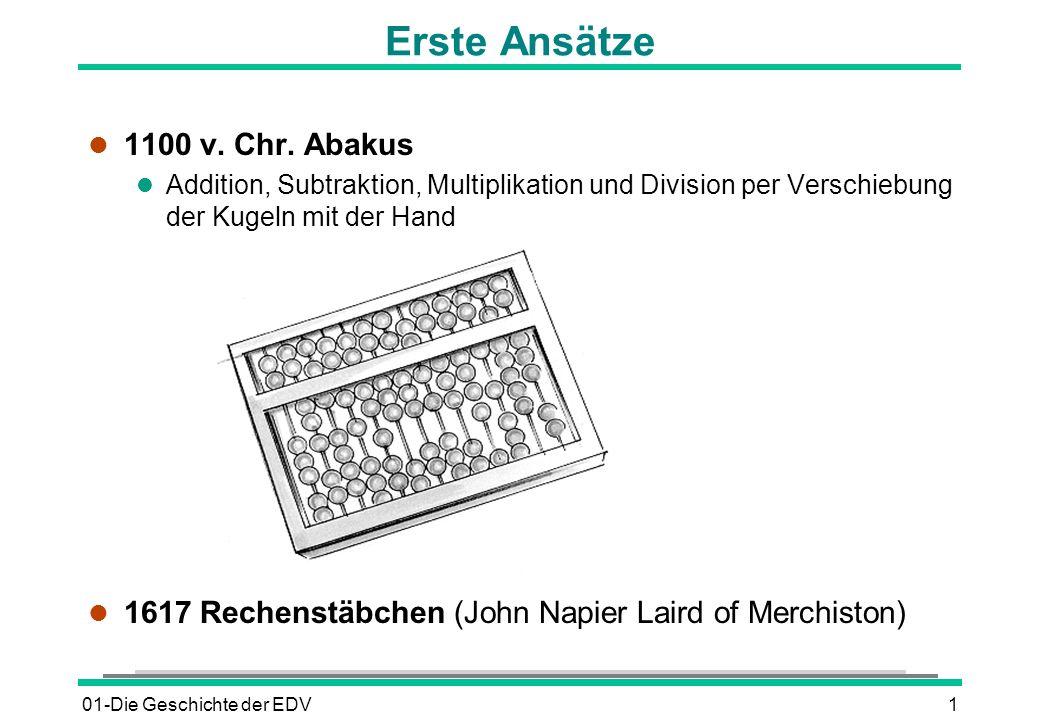 Erste Ansätze 1100 v. Chr. Abakus