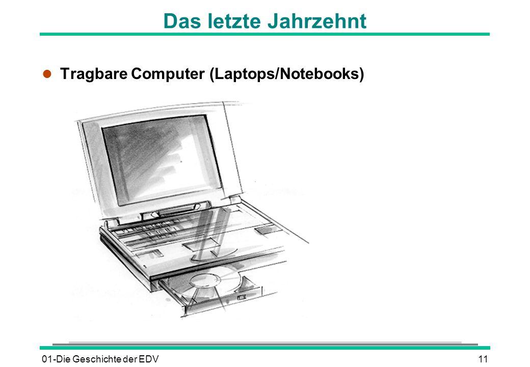 Das letzte Jahrzehnt Tragbare Computer (Laptops/Notebooks)