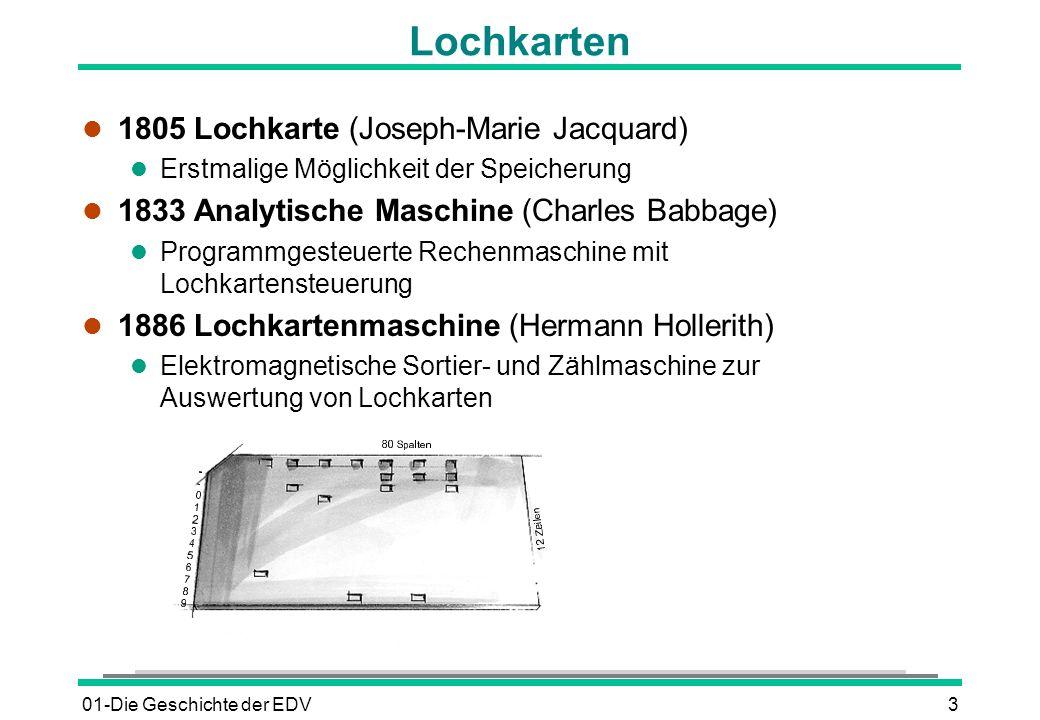 Lochkarten 1805 Lochkarte (Joseph-Marie Jacquard)