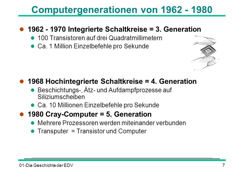 Computergenerationen von 1962 - 1980
