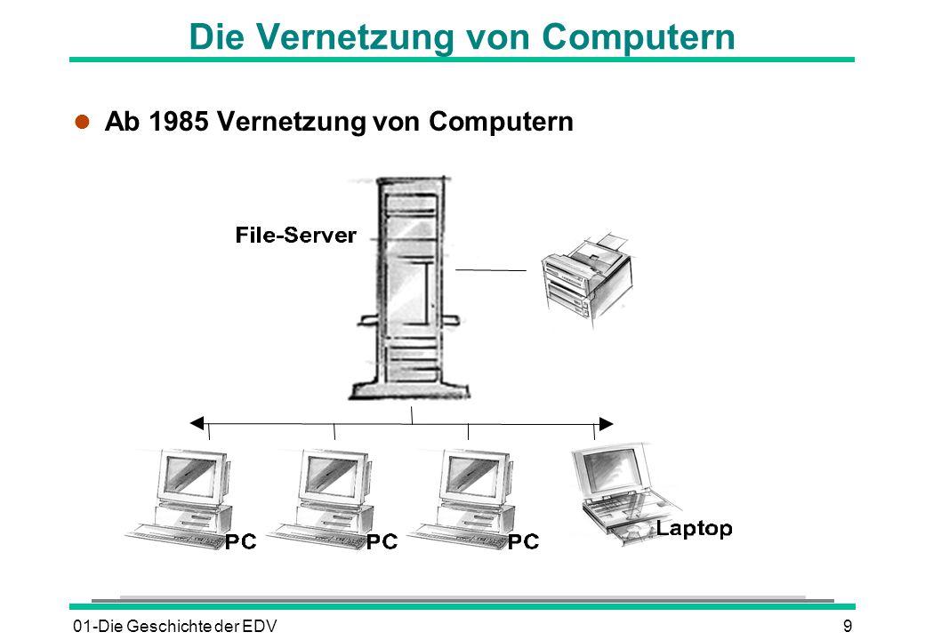 Die Vernetzung von Computern