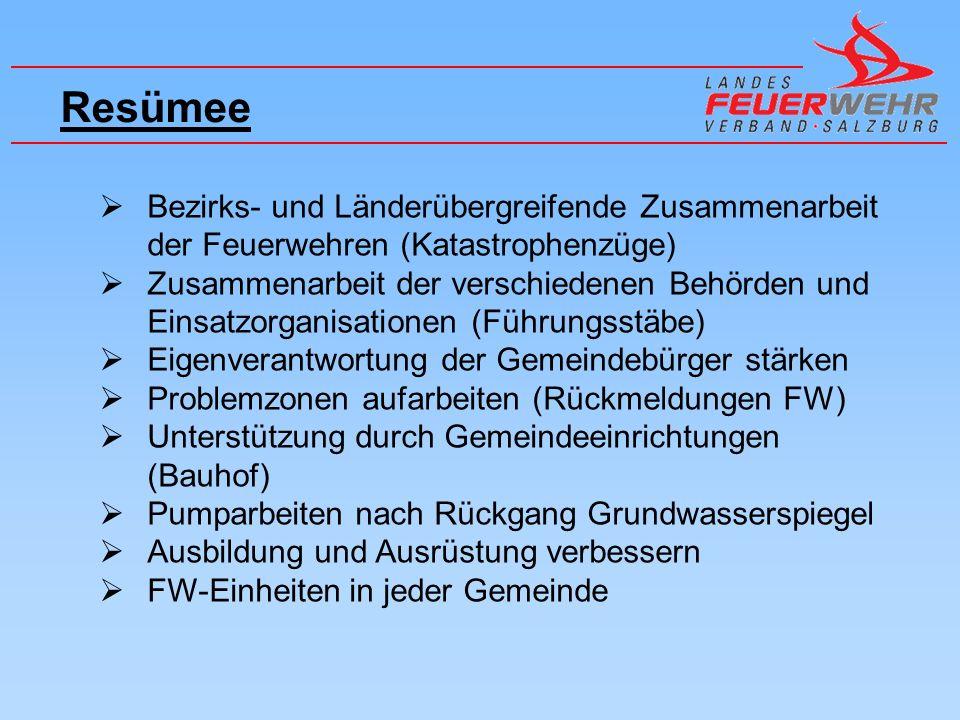 Resümee Bezirks- und Länderübergreifende Zusammenarbeit der Feuerwehren (Katastrophenzüge)
