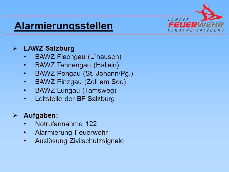Alarmierungsstellen LAWZ Salzburg BAWZ Flachgau (L´hausen)
