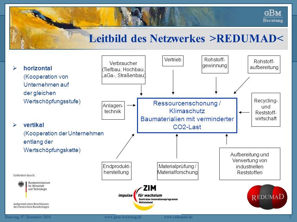 Leitbild des Netzwerkes >REDUMAD<