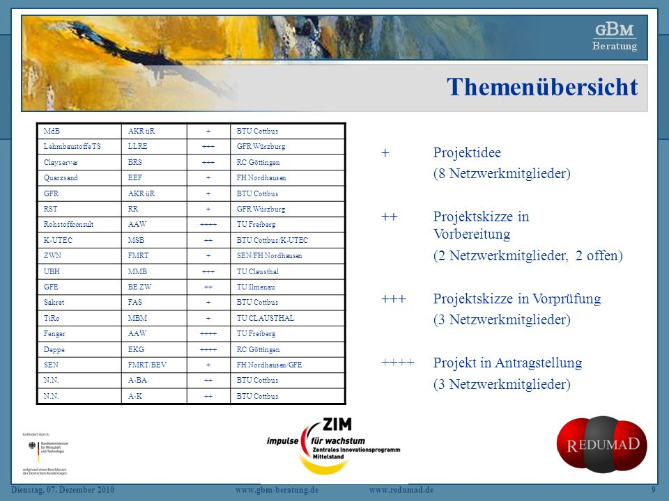 www.gbm-beratung.de www.redumad.de