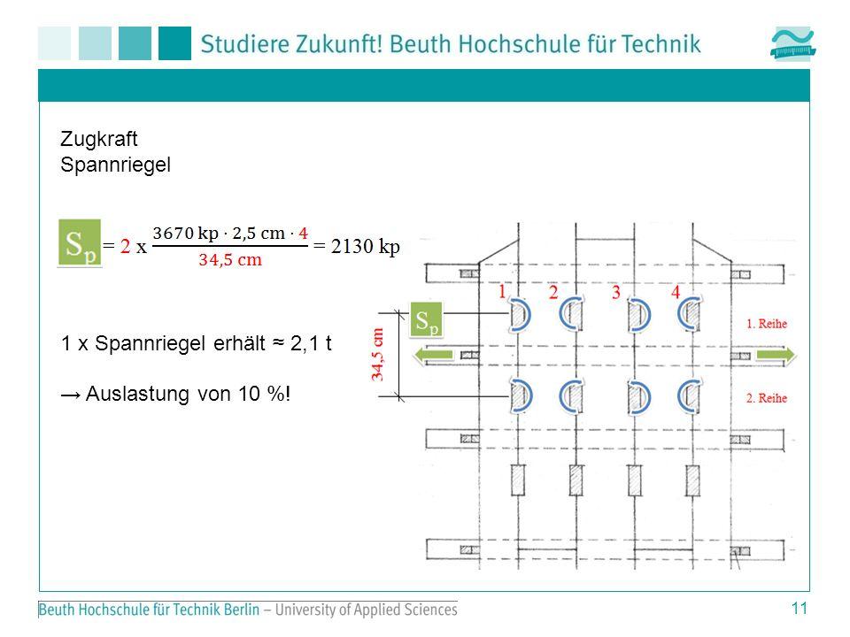 Zugkraft Spannriegel 1 x Spannriegel erhält ≈ 2,1 t → Auslastung von 10 %!