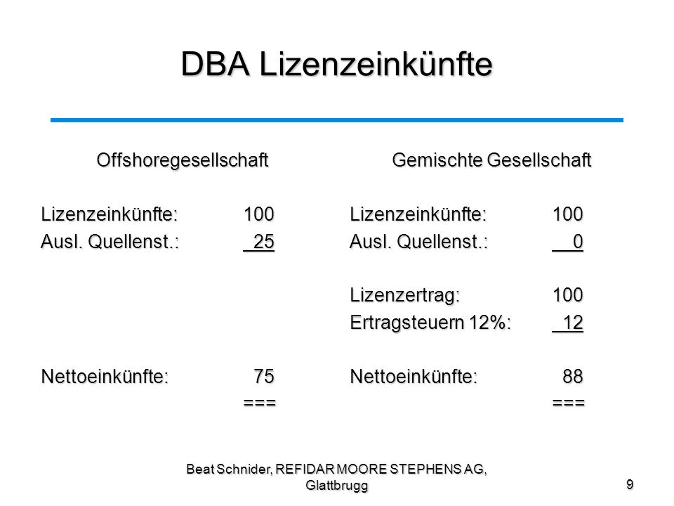 DBA Lizenzeinkünfte Offshoregesellschaft Lizenzeinkünfte: 100