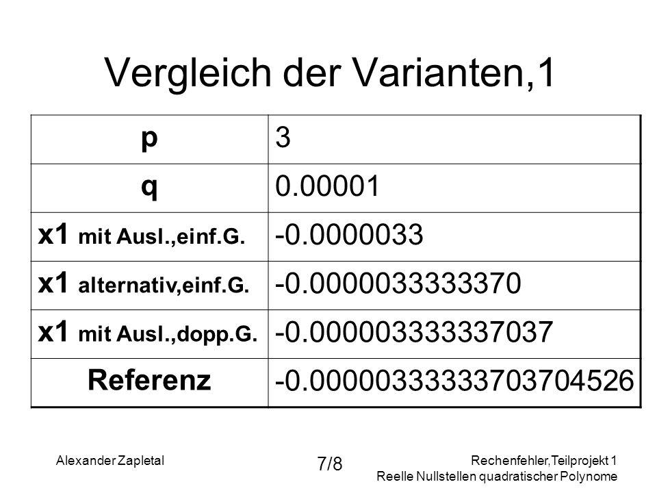 Vergleich der Varianten,1