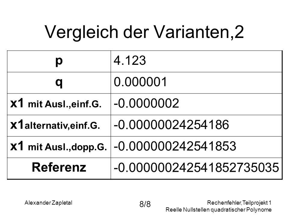 Vergleich der Varianten,2