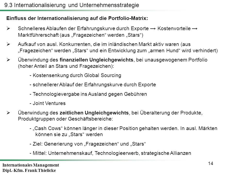 9.3 Internationalisierung und Unternehmensstrategie