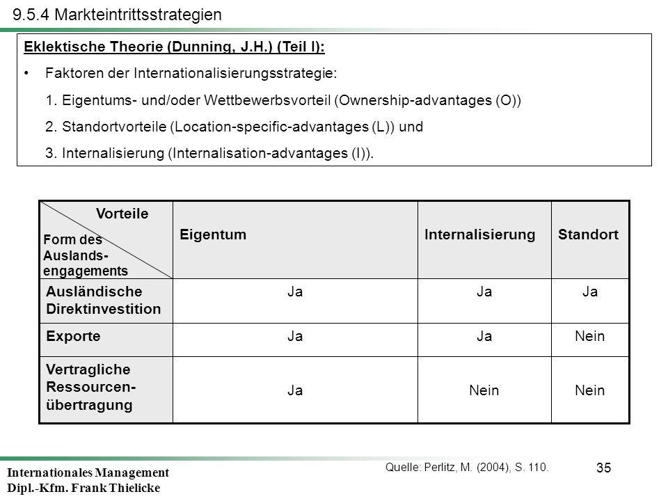 9.5.4 Markteintrittsstrategien