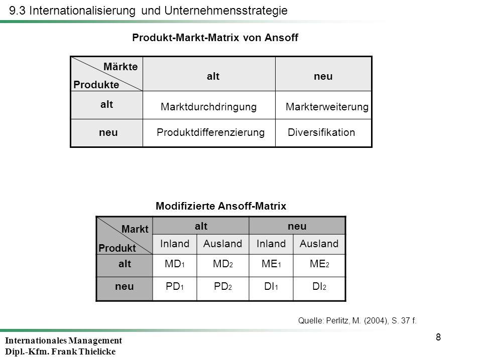 Produkt-Markt-Matrix von Ansoff Modifizierte Ansoff-Matrix