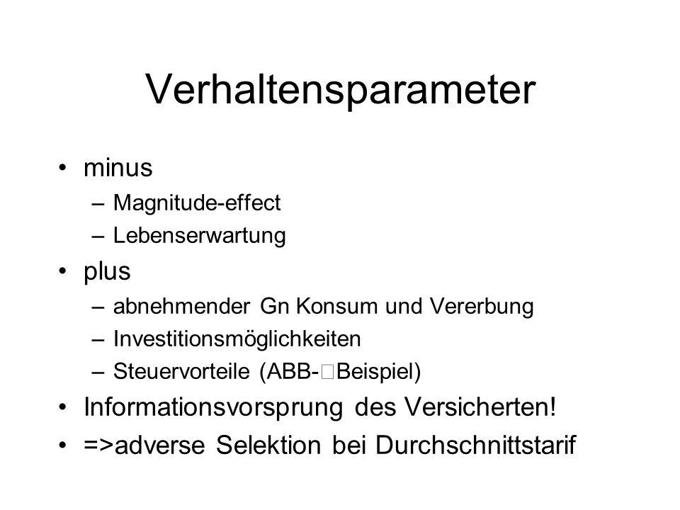 Verhaltensparameter minus plus Informationsvorsprung des Versicherten!