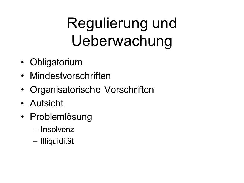 Regulierung und Ueberwachung