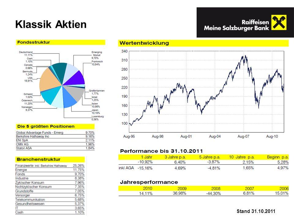 Klassik Aktien Stand 31.10.2011